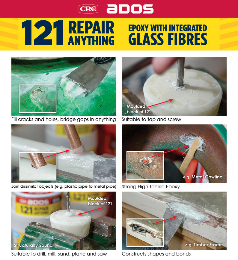 Repair Anything with ADOS 121 The revolutionary new way to